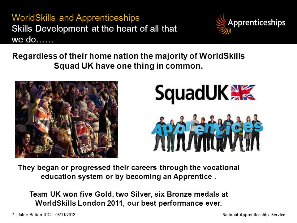 7 | Jaine Bolton ICG – 08/11/2012 WorldSkills and Apprenticeships Skills Development at the heart of all that we do…… National Apprenticeship Service Regardless of their home nation the majority of WorldSkills Squad UK have one thing in common.