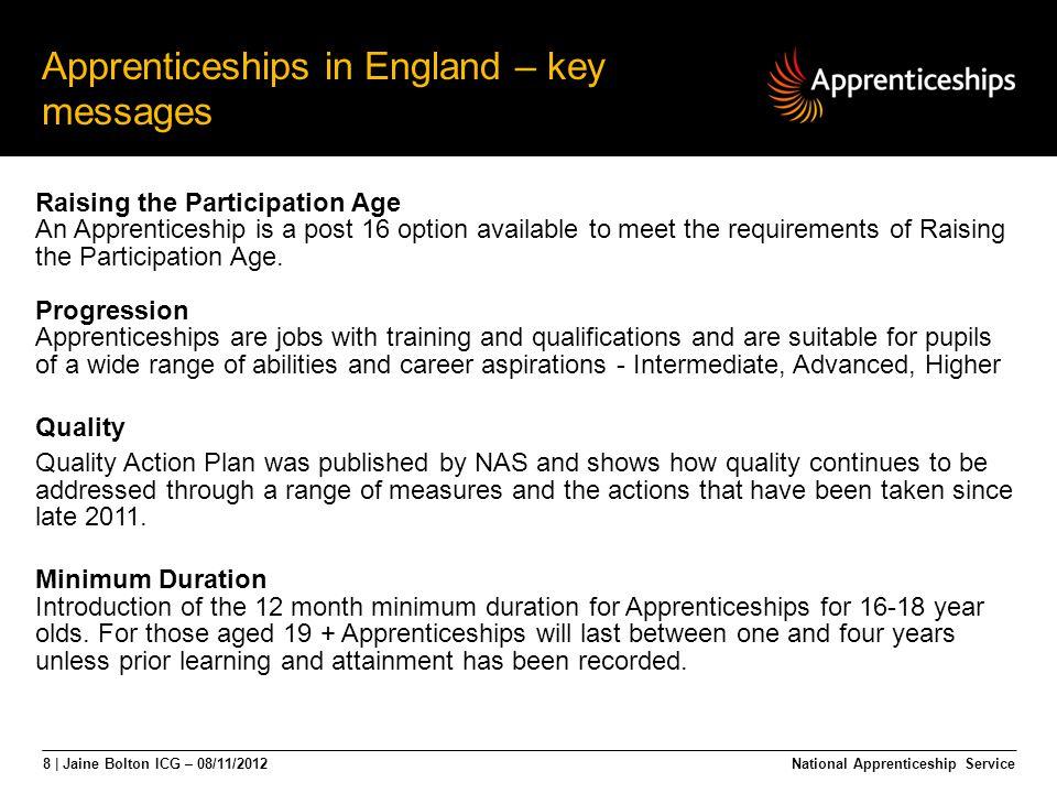 9 | Jaine Bolton ICG – 08/11/2012 UK Apprenticeship comparison 2011 ScotlandWalesEnglandN.I.