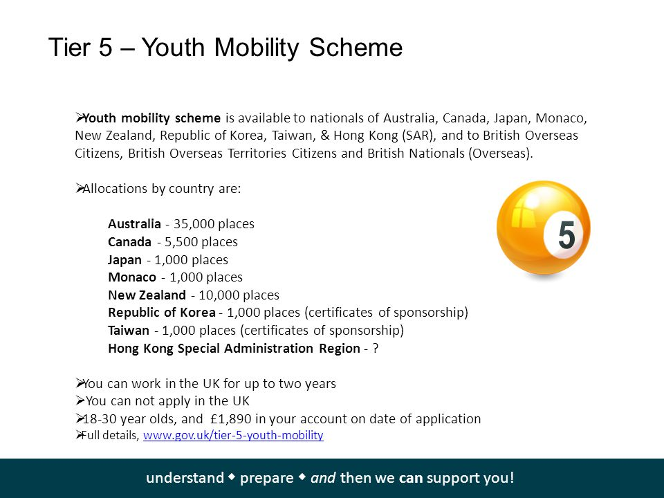 Tier 5 – Youth Mobility Scheme  Youth mobility scheme is available to nationals of Australia, Canada, Japan, Monaco, New Zealand, Republic of Korea,