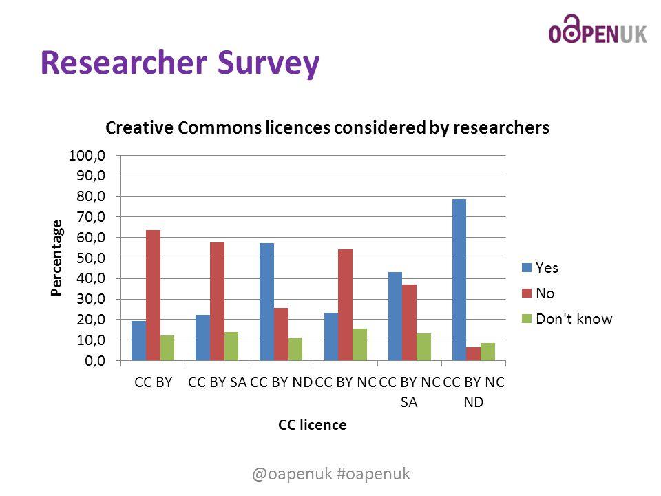 Researcher Survey @oapenuk #oapenuk