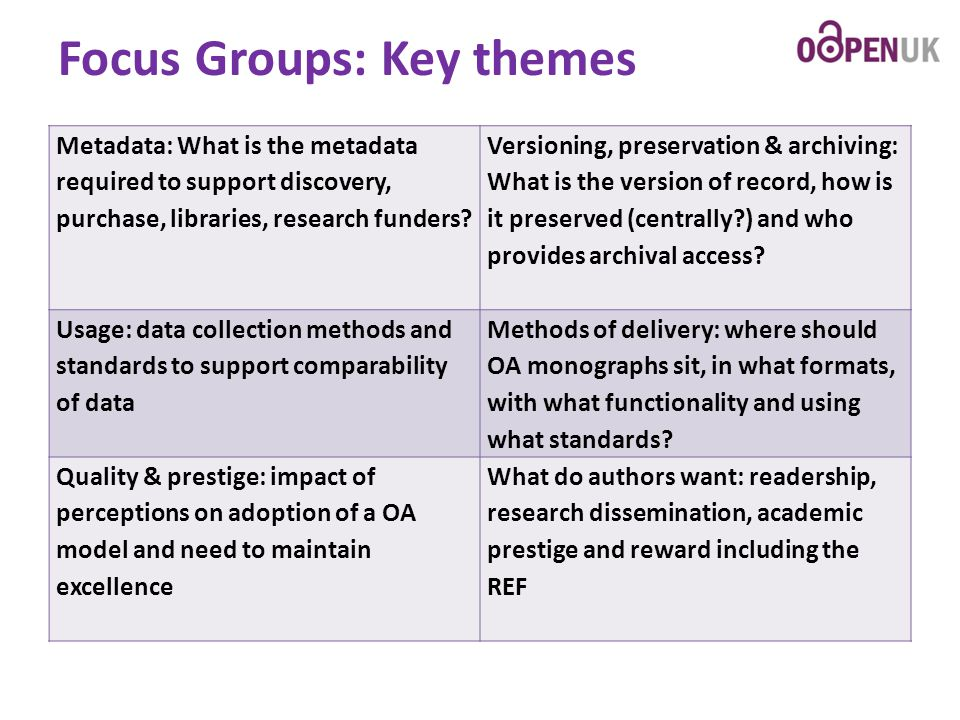 Focus Groups: Key themes Metadata: What is the metadata required to support discovery, purchase, libraries, research funders? Versioning, preservation