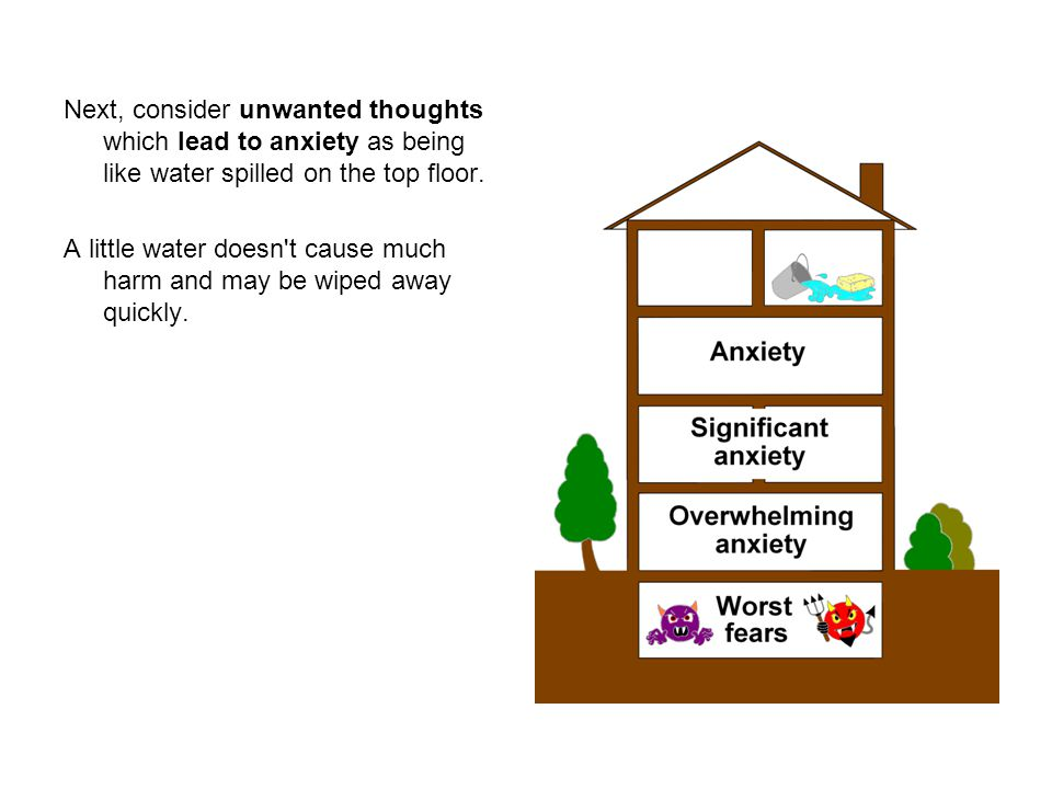 Next, consider unwanted thoughts which lead to anxiety as being like water spilled on the top floor.