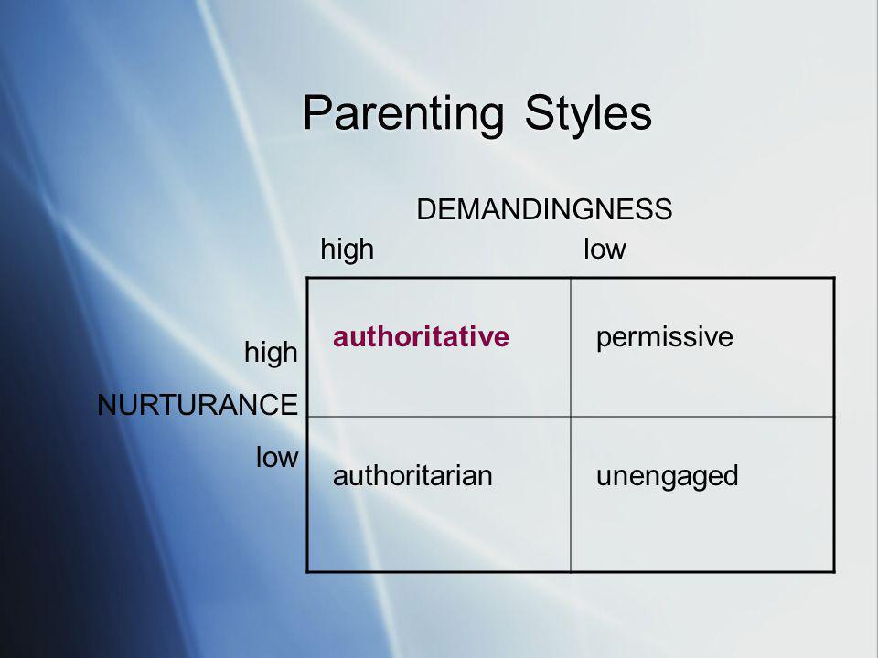 Parenting Styles DEMANDINGNESS highlow DEMANDINGNESS highlow authoritative permissive authoritarian unengaged high NURTURANCE low