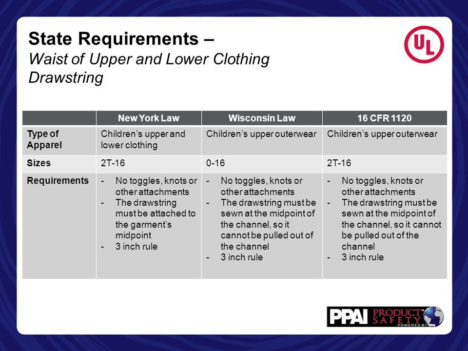 State Requirements – Waist of Upper and Lower Clothing Drawstring New York LawWisconsin Law16 CFR 1120 Type of Apparel Children's upper and lower clot