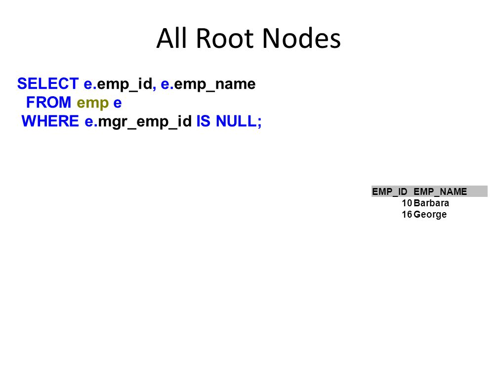All Root Nodes SELECT e.emp_id, e.emp_name FROM emp e WHERE e.mgr_emp_id IS NULL; EMP_IDEMP_NAME 10Barbara 16George