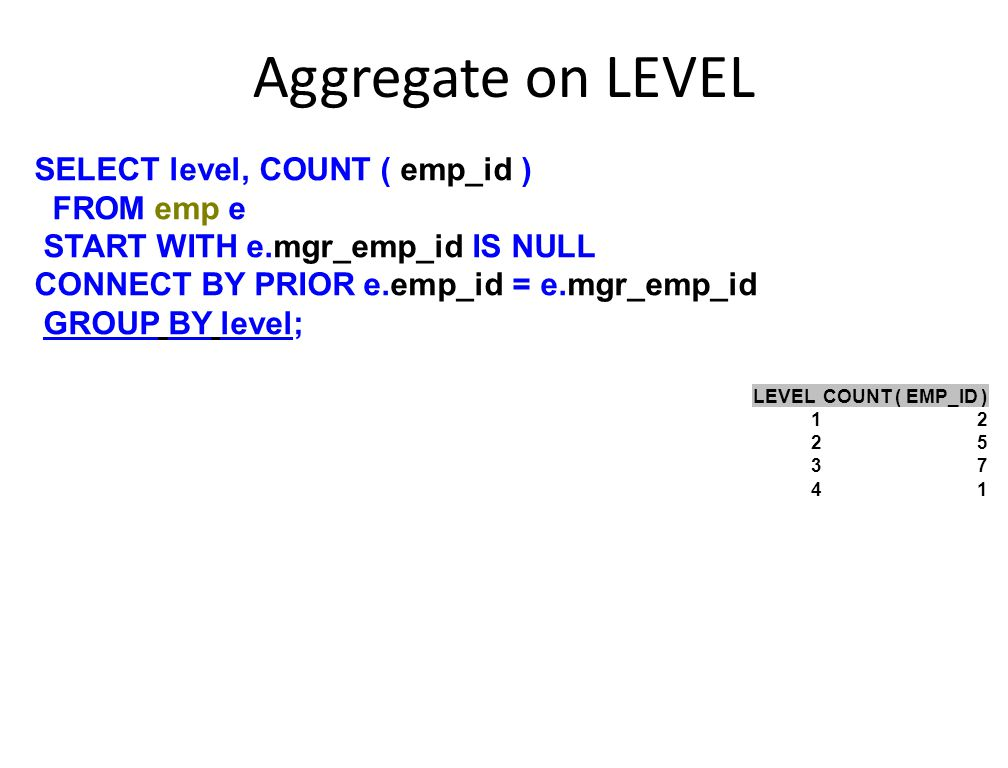 Aggregate on LEVEL SELECT level, COUNT ( emp_id ) FROM emp e START WITH e.mgr_emp_id IS NULL CONNECT BY PRIOR e.emp_id = e.mgr_emp_id GROUP BY level;