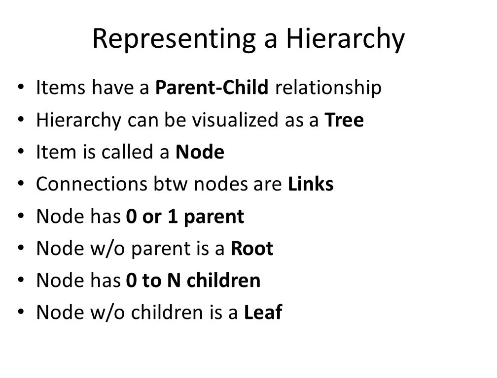 Representing a Hierarchy Items have a Parent-Child relationship Hierarchy can be visualized as a Tree Item is called a Node Connections btw nodes are Links Node has 0 or 1 parent Node w/o parent is a Root Node has 0 to N children Node w/o children is a Leaf