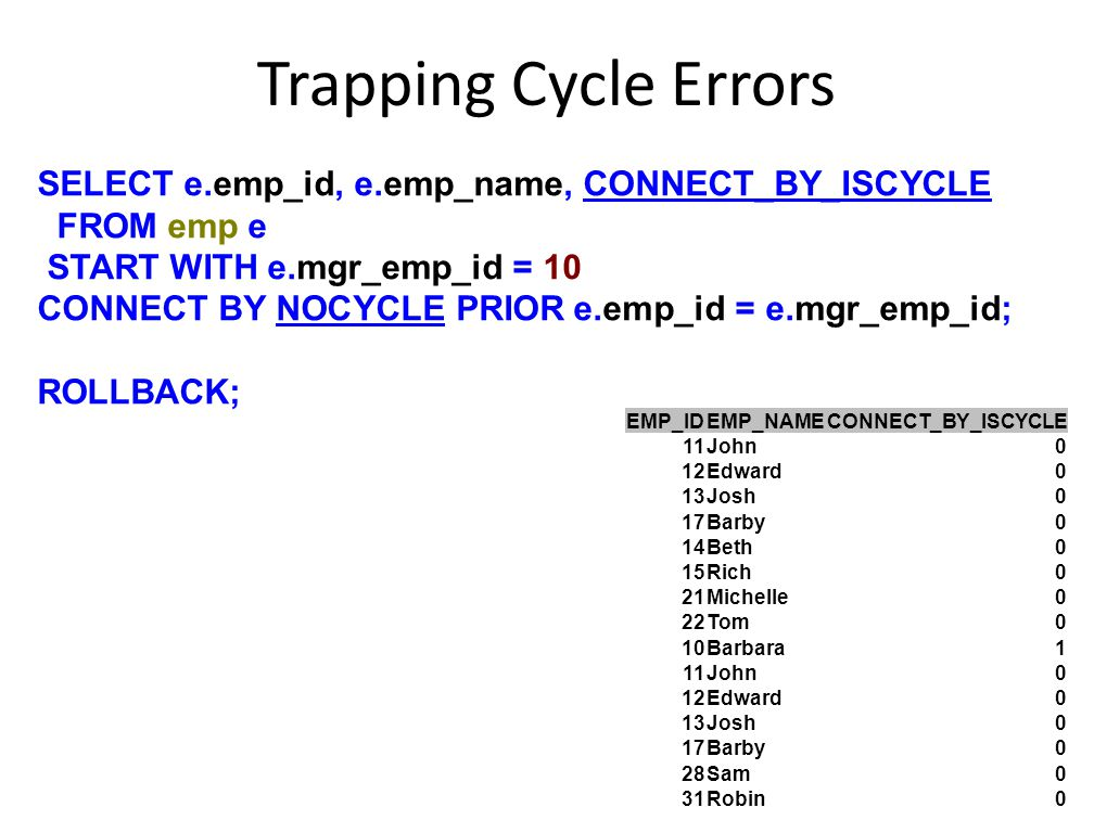 Trapping Cycle Errors SELECT e.emp_id, e.emp_name, CONNECT_BY_ISCYCLE FROM emp e START WITH e.mgr_emp_id = 10 CONNECT BY NOCYCLE PRIOR e.emp_id = e.mgr_emp_id; ROLLBACK; EMP_IDEMP_NAMECONNECT_BY_ISCYCLE 11John0 12Edward0 13Josh0 17Barby0 14Beth0 15Rich0 21Michelle0 22Tom0 10Barbara1 11John0 12Edward0 13Josh0 17Barby0 28Sam0 31Robin0