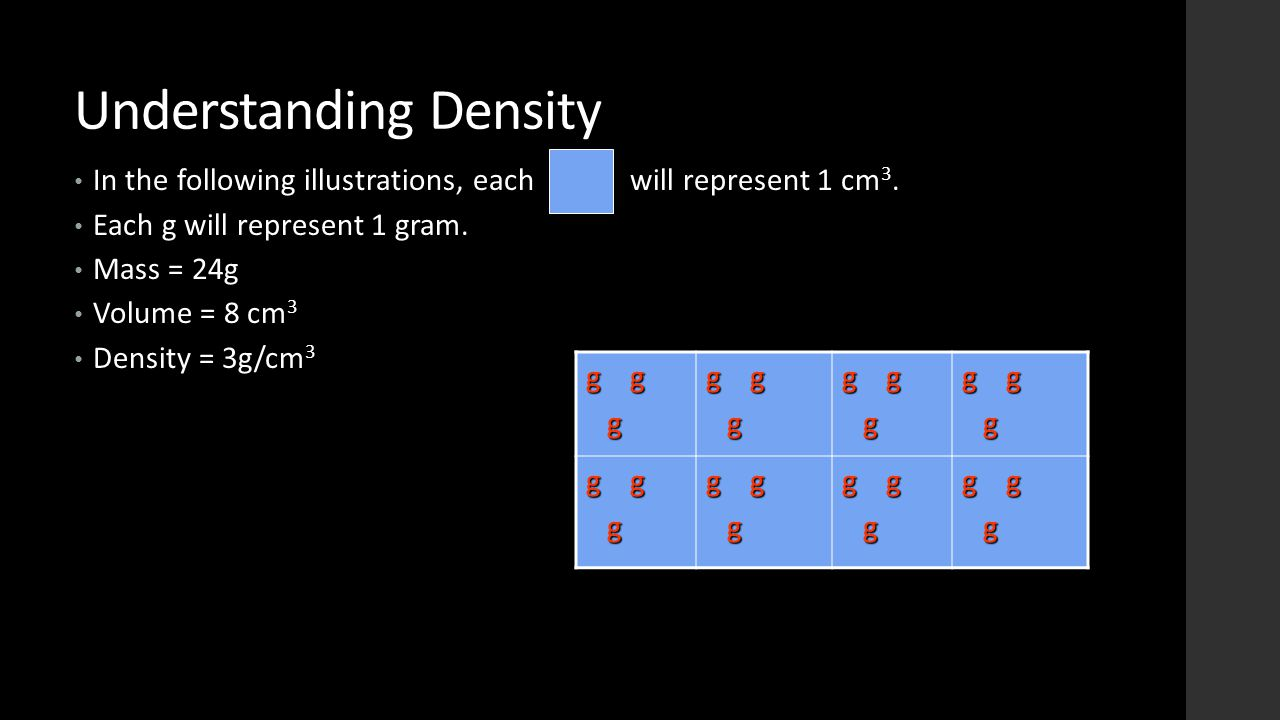 Understanding Density In the following illustrations, each will represent 1 cm 3. Each g will represent 1 gram. Mass = 24g Volume = 8 cm 3 Density = 3
