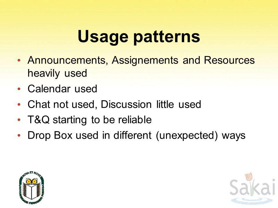 Usage patterns Announcements, Assignements and Resources heavily used Calendar used Chat not used, Discussion little used T&Q starting to be reliable Drop Box used in different (unexpected) ways