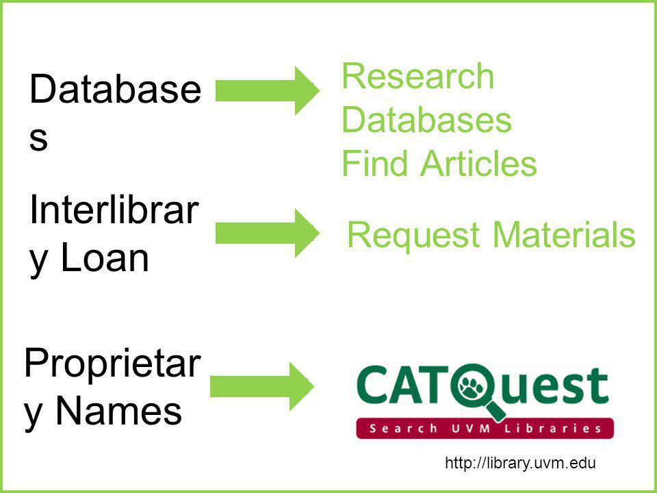 Research Databases Find Articles Database s Interlibrar y Loan Request Materials Proprietar y Names http://library.uvm.edu
