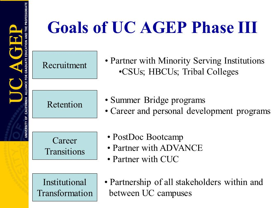 Goals of UC AGEP Phase III Recruitment Partner with Minority Serving Institutions CSUs; HBCUs; Tribal Colleges Retention Summer Bridge programs Career
