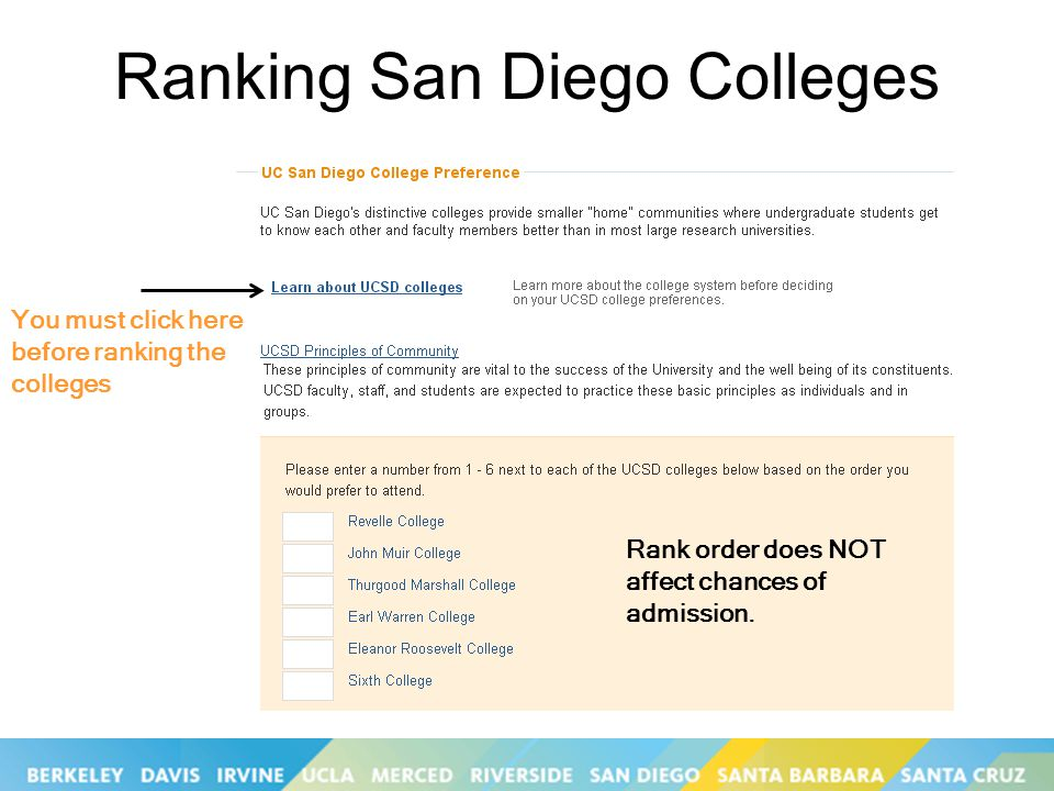 Ranking San Diego Colleges You must click here before ranking the colleges Rank order does NOT affect chances of admission.
