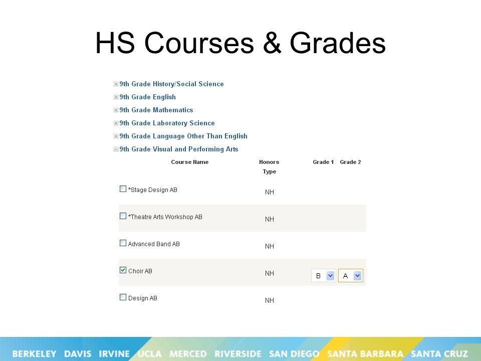 HS Courses & Grades