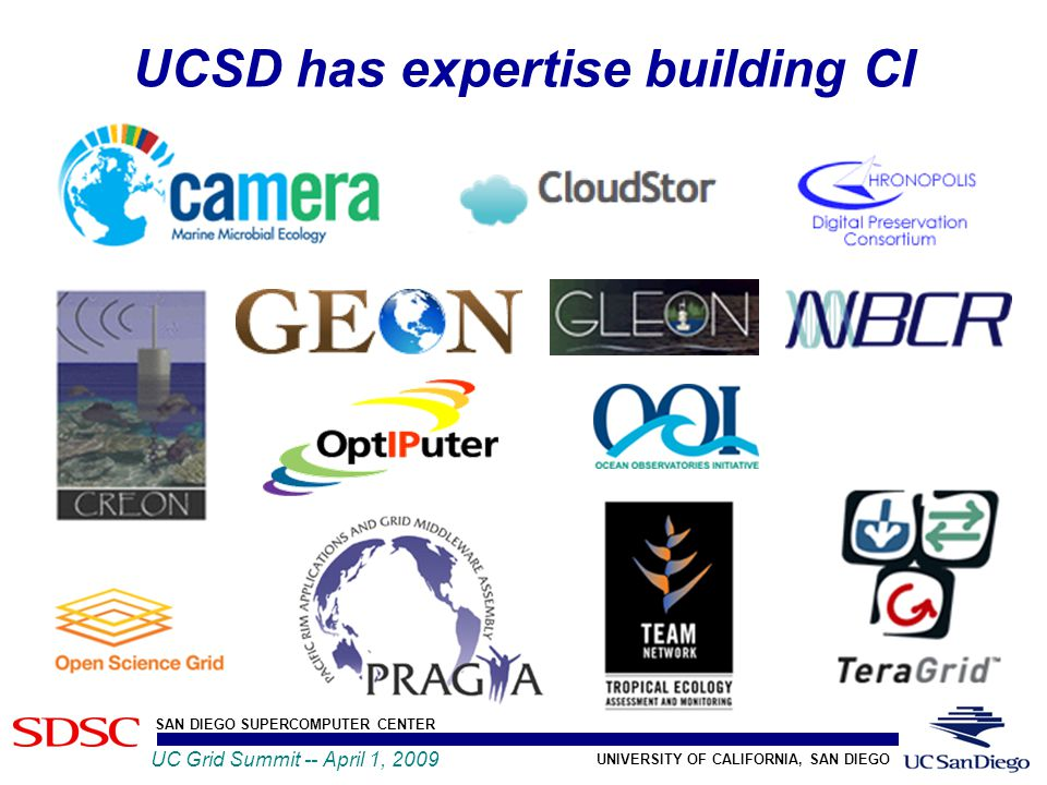 UNIVERSITY OF CALIFORNIA, SAN DIEGO SAN DIEGO SUPERCOMPUTER CENTER UC Grid Summit -- April 1, 2009 UCSD has expertise building CI