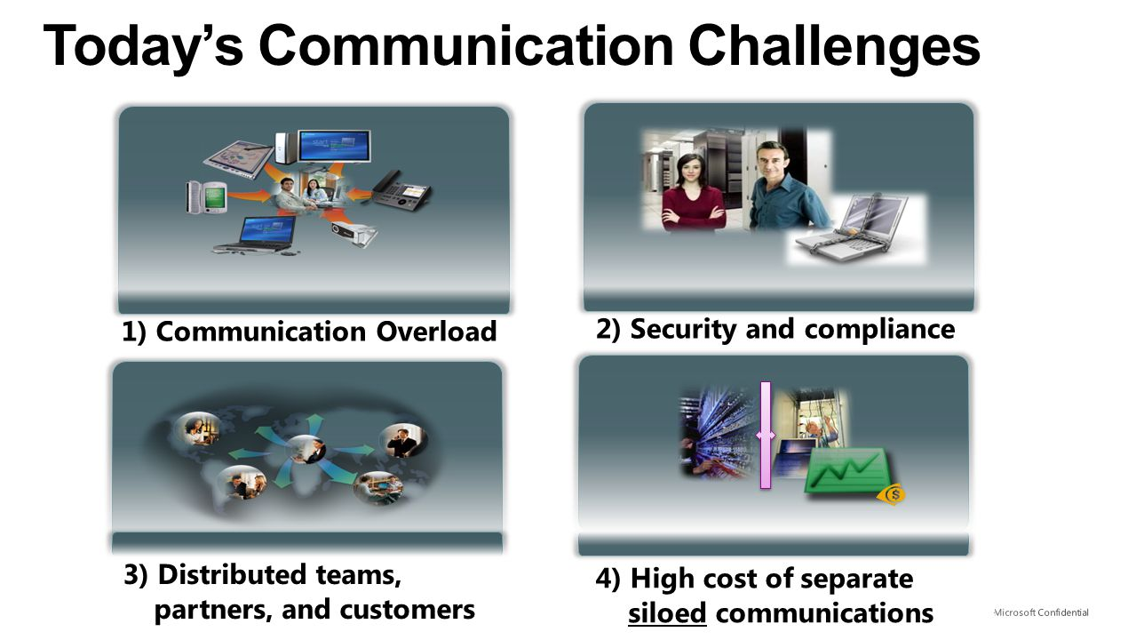 How your organization can survive and thrive today Business Impact of Unified Communications Decrease costs By reducing travel, communications, and IT expenses Improve business outcomes By maximizing individual productivity, fostering team collaboration, and reducing time-to-close on projects and activities