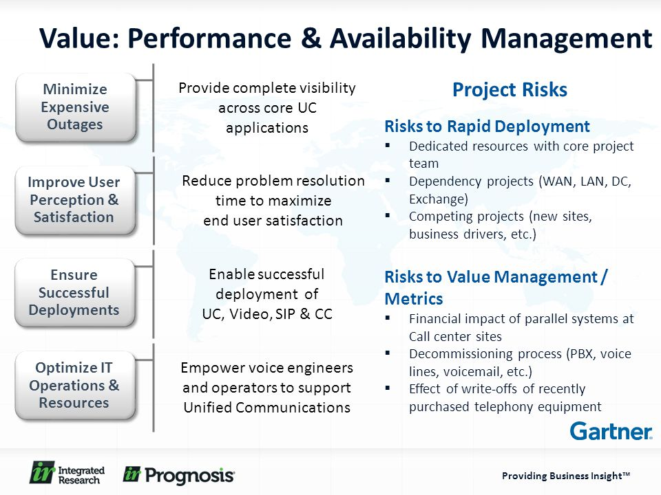 Providing Business Insight™ Value: Performance & Availability Management Reduce problem resolution time to maximize end user satisfaction Enable succe