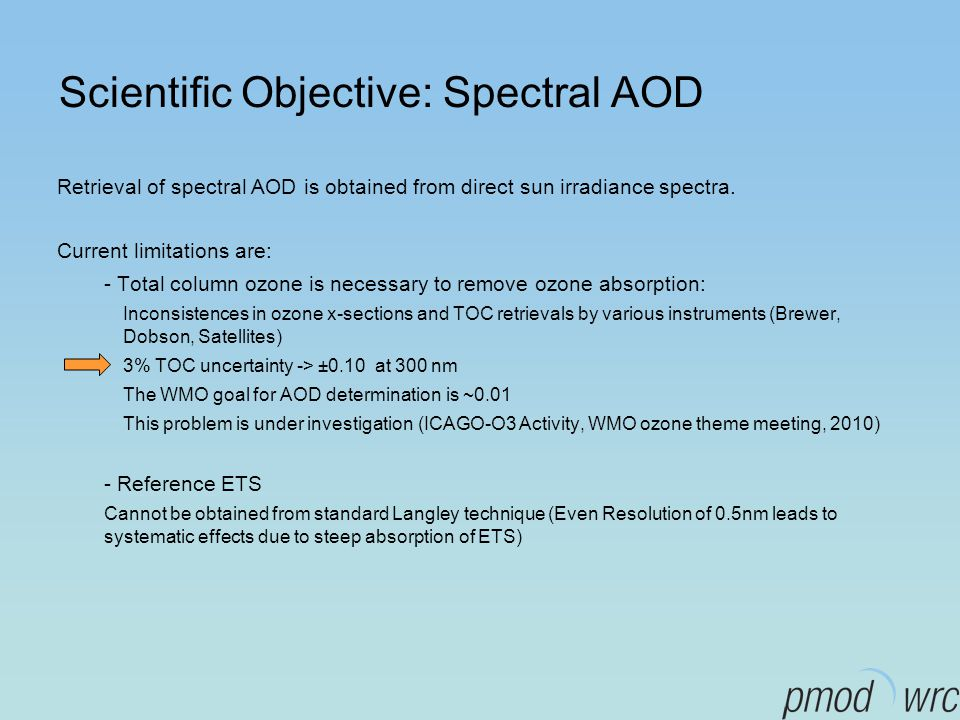 Scientific Objective: Spectral AOD Retrieval of spectral AOD is obtained from direct sun irradiance spectra.