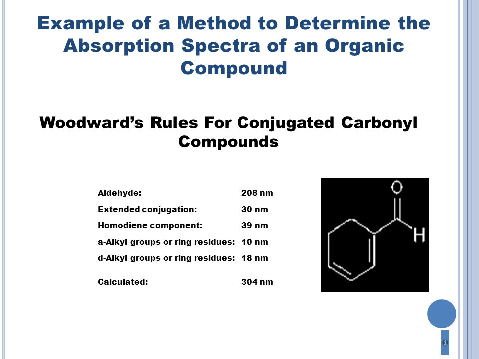 Aldehyde:208 nm Extended conjugation:30 nm Homodiene component:39 nm a-Alkyl groups or ring residues:10 nm d-Alkyl groups or ring residues:18 nm Calculated:304 nm Woodward's Rules For Conjugated Carbonyl Compounds Example of a Method to Determine the Absorption Spectra of an Organic Compound
