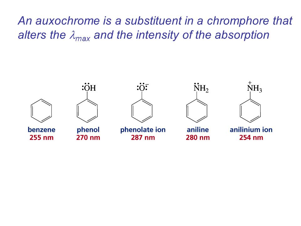 An auxochrome is a substituent in a chromphore that alters the max and the intensity of the absorption