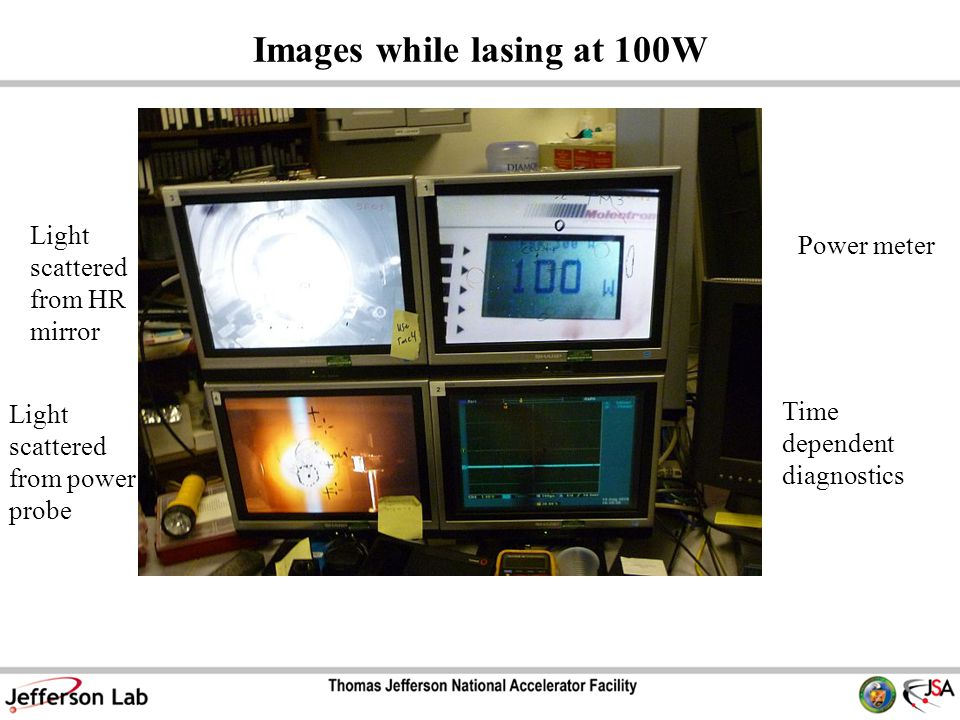 Images while lasing at 100W Light scattered from HR mirror Light scattered from power probe Power meter Time dependent diagnostics