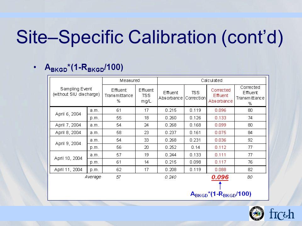 Site–Specific Calibration (cont'd) A BKGD *(1-R BKGD /100)