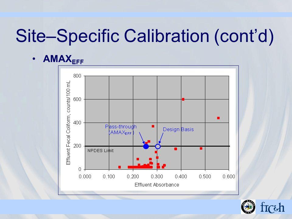 Site–Specific Calibration (cont'd) AMAX EFF