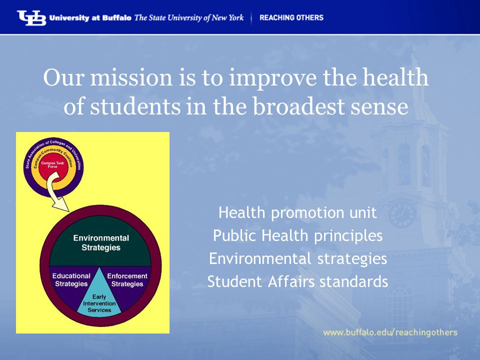 Our mission is to improve the health of students in the broadest sense Health promotion unit Public Health principles Environmental strategies Student Affairs standards