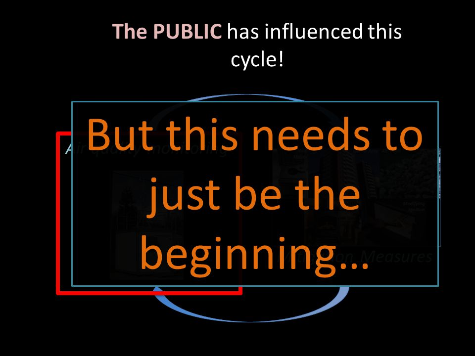 The PUBLIC has influenced this cycle.