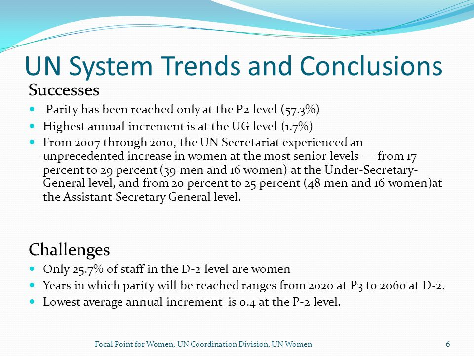 UN System Trends and Conclusions Successes Parity has been reached only at the P2 level (57.3%) Highest annual increment is at the UG level (1.7%) From 2007 through 2010, the UN Secretariat experienced an unprecedented increase in women at the most senior levels — from 17 percent to 29 percent (39 men and 16 women) at the Under-Secretary- General level, and from 20 percent to 25 percent (48 men and 16 women)at the Assistant Secretary General level.