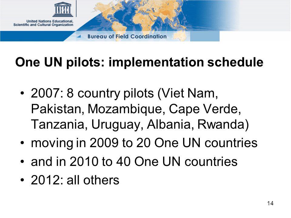 14 One UN pilots: implementation schedule 2007: 8 country pilots (Viet Nam, Pakistan, Mozambique, Cape Verde, Tanzania, Uruguay, Albania, Rwanda) movi