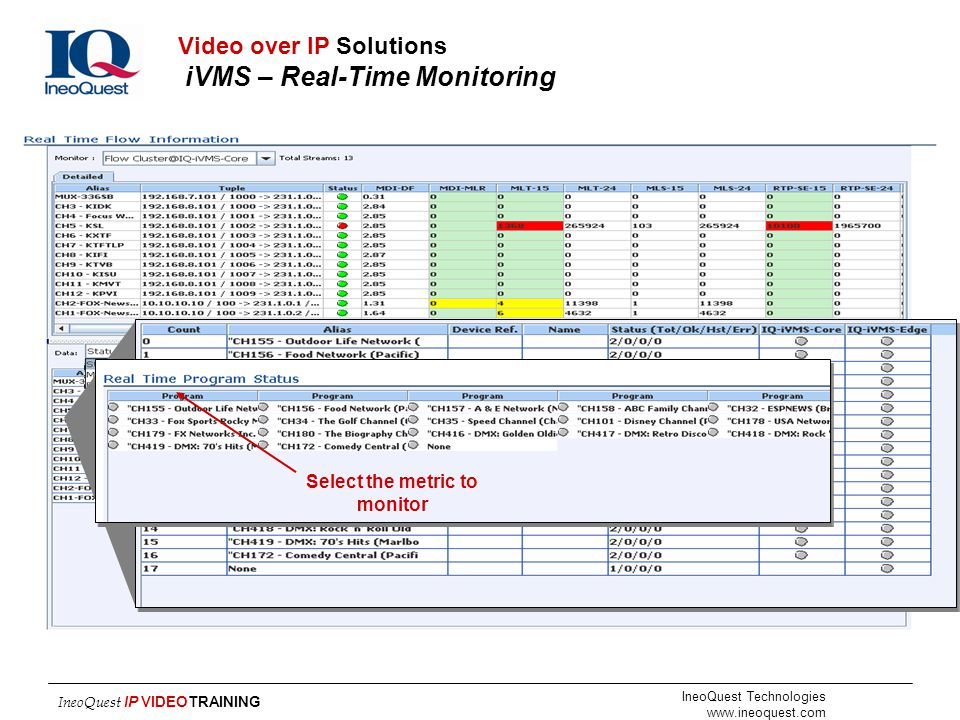 IneoQuest Technologies www.ineoquest.com IneoQuest IP VIDEOTRAINING Program Monitoring Across Multiple Points Select the metric to monitor Video over