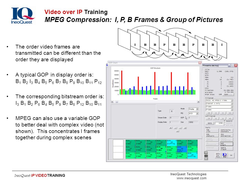 IneoQuest Technologies www.ineoquest.com IneoQuest IP VIDEOTRAINING The order video frames are transmitted can be different than the order they are di