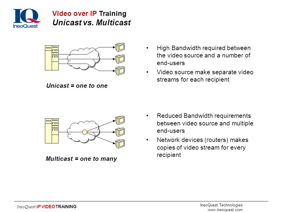 IneoQuest Technologies www.ineoquest.com IneoQuest IP VIDEOTRAINING High Bandwidth required between the video source and a number of end-users Video s