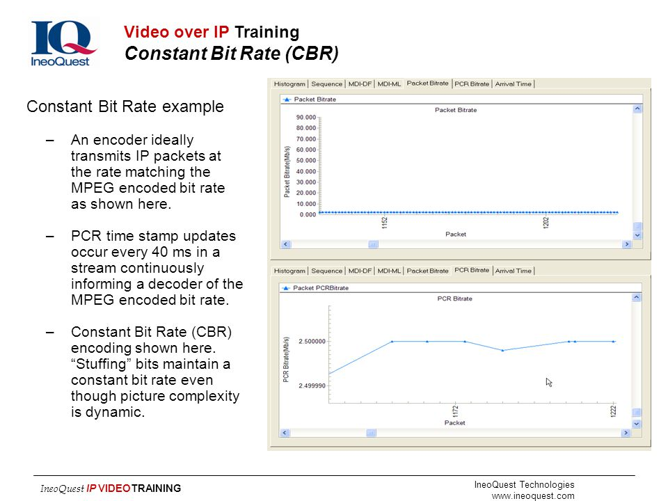 IneoQuest Technologies www.ineoquest.com IneoQuest IP VIDEOTRAINING Constant Bit Rate example –An encoder ideally transmits IP packets at the rate mat