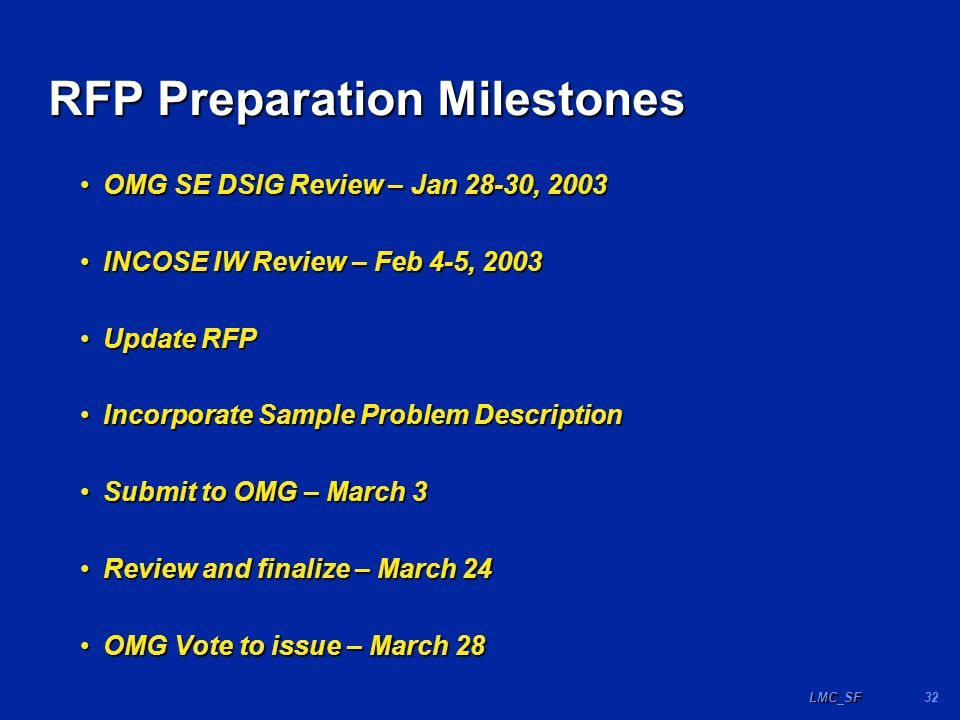 32LMC_SF RFP Preparation Milestones OMG SE DSIG Review – Jan 28-30, 2003OMG SE DSIG Review – Jan 28-30, 2003 INCOSE IW Review – Feb 4-5, 2003INCOSE IW Review – Feb 4-5, 2003 Update RFPUpdate RFP Incorporate Sample Problem DescriptionIncorporate Sample Problem Description Submit to OMG – March 3Submit to OMG – March 3 Review and finalize – March 24Review and finalize – March 24 OMG Vote to issue – March 28OMG Vote to issue – March 28