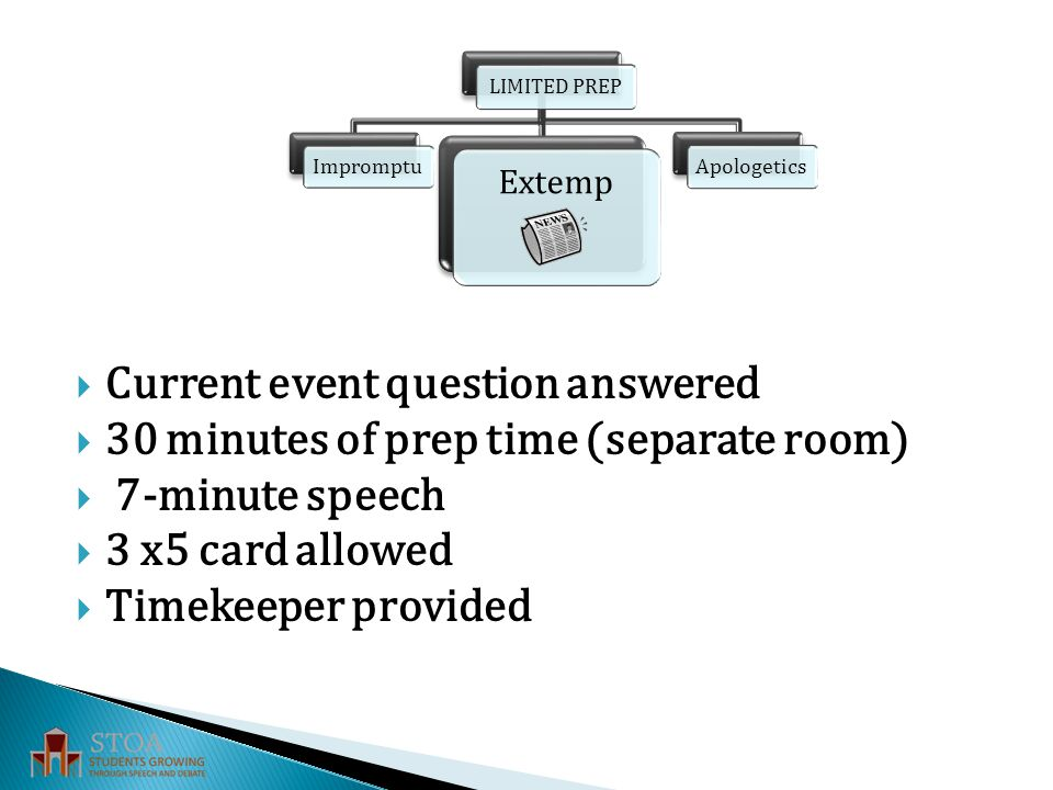  Current event question answered  30 minutes of prep time (separate room)  7-minute speech  3 x5 card allowed  Timekeeper provided LIMITED PREP Extemp Impromptu Apologetics