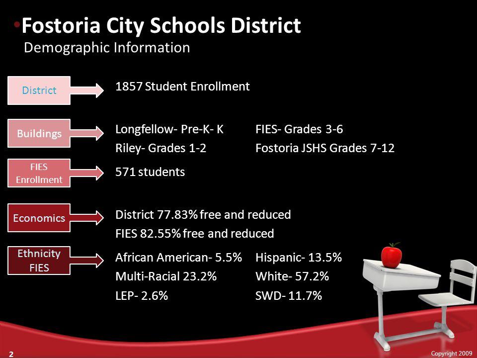 Copyright 2009 2 Fostoria City Schools District Demographic Information 1857 Student Enrollment Longfellow- Pre-K- K FIES- Grades 3-6 Riley- Grades 1-