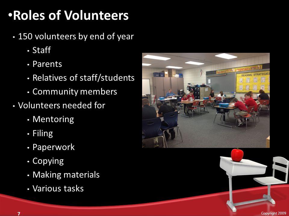 150 volunteers by end of year Staff Parents Relatives of staff/students Community members Volunteers needed for Mentoring Filing Paperwork Copying Mak
