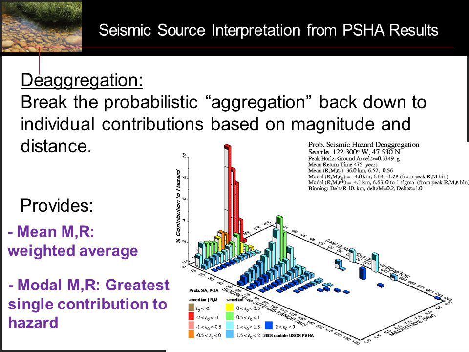 "Seismic Source Interpretation from PSHA Results Deaggregation: Break the probabilistic ""aggregation"" back down to individual contributions based on ma"