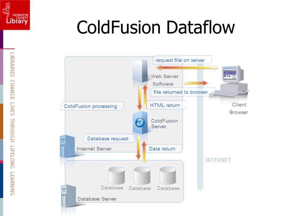 ColdFusion Dataflow