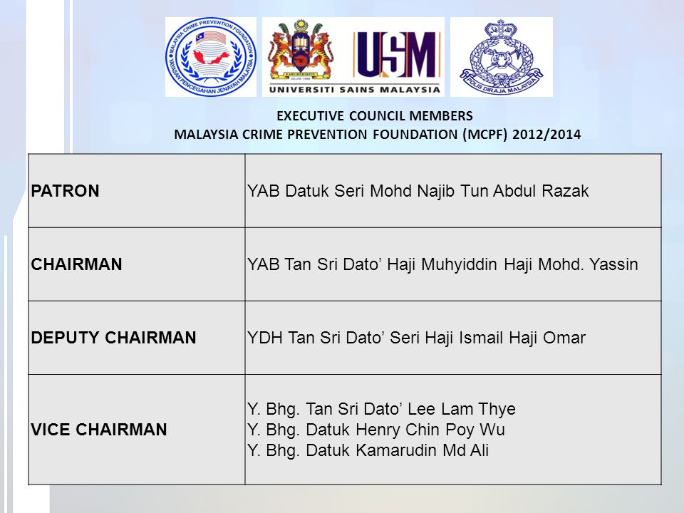 CHAIRMANY.Bhg Dato' Syed Jaafar bin Syed Ali VICE CHAIRMAN IYDH DCP Dato' Abd.