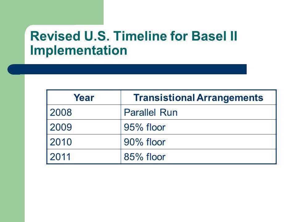 Revised U.S. Timeline for Basel II Implementation YearTransistional Arrangements 2008Parallel Run 200995% floor 201090% floor 201185% floor