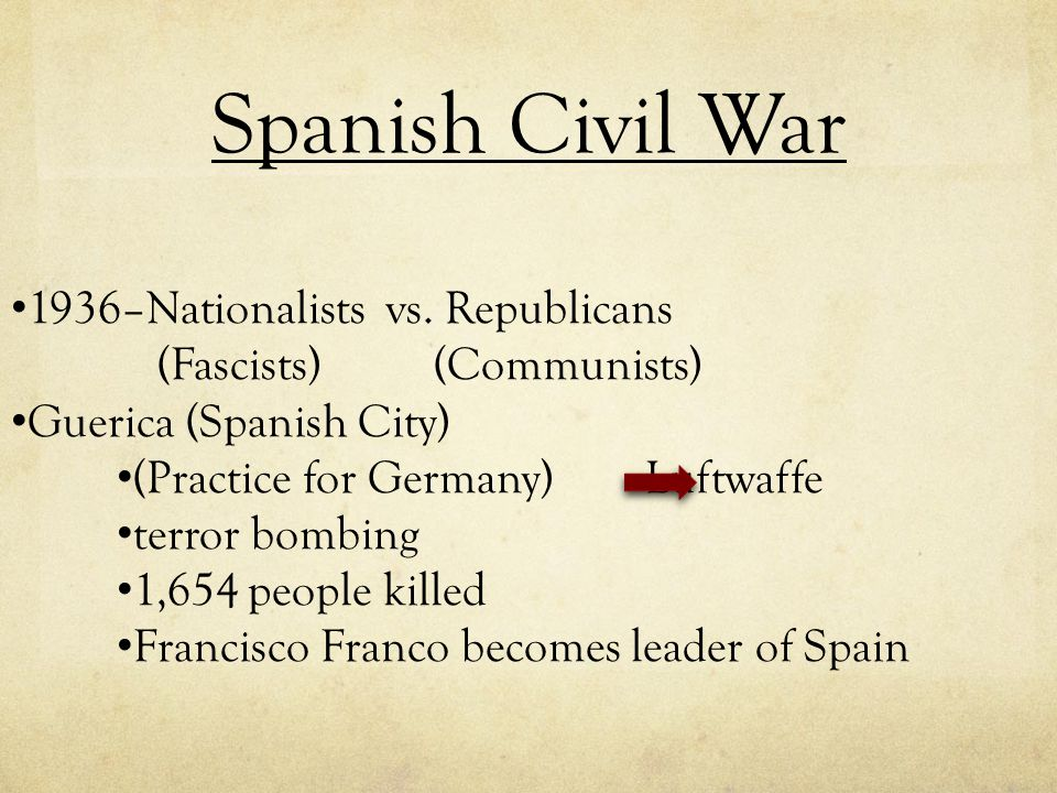 Spanish Civil War 1936–Nationalists vs. Republicans (Fascists) (Communists) Guerica (Spanish City) (Practice for Germany) Luftwaffe terror bombing 1,6