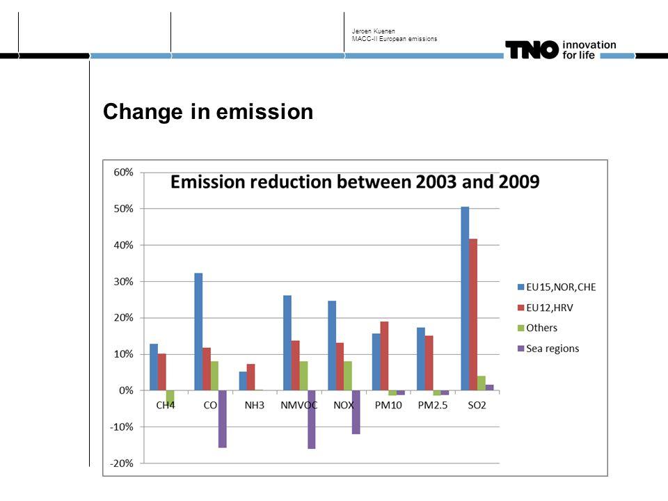 Change in emission Jeroen Kuenen MACC-II European emissions