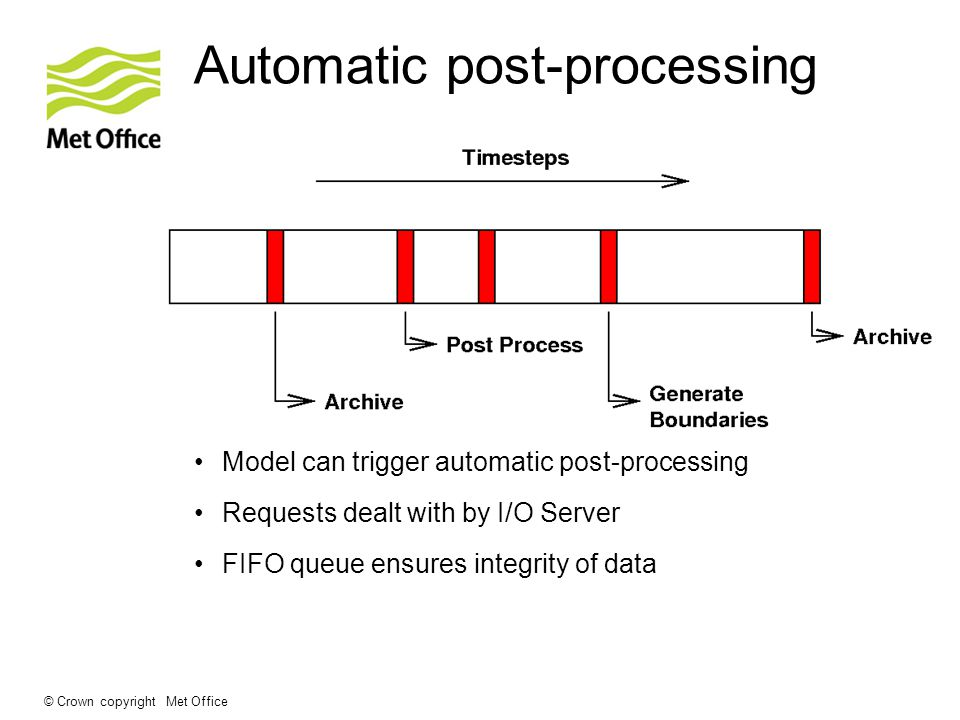 © Crown copyright Met Office Automatic post-processing Model can trigger automatic post-processing Requests dealt with by I/O Server FIFO queue ensures integrity of data