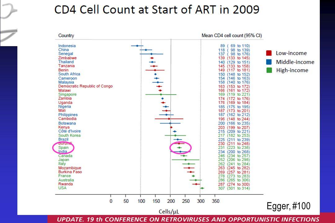 Boesecke, #133 pegIFN + RBV in Acute HCV: EVR & SVR only GT 1/4
