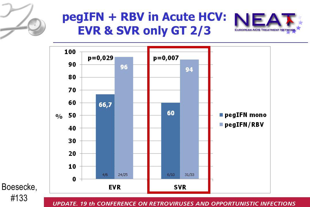 Boesecke, #133 pegIFN + RBV in Acute HCV: EVR & SVR only GT 2/3