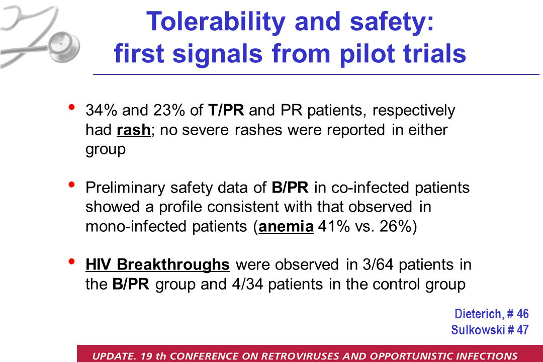 Tolerability and safety: first signals from pilot trials 34% and 23% of T/PR and PR patients, respectively had rash; no severe rashes were reported in either group Preliminary safety data of B/PR in co-infected patients showed a profile consistent with that observed in mono-infected patients (anemia 41% vs.
