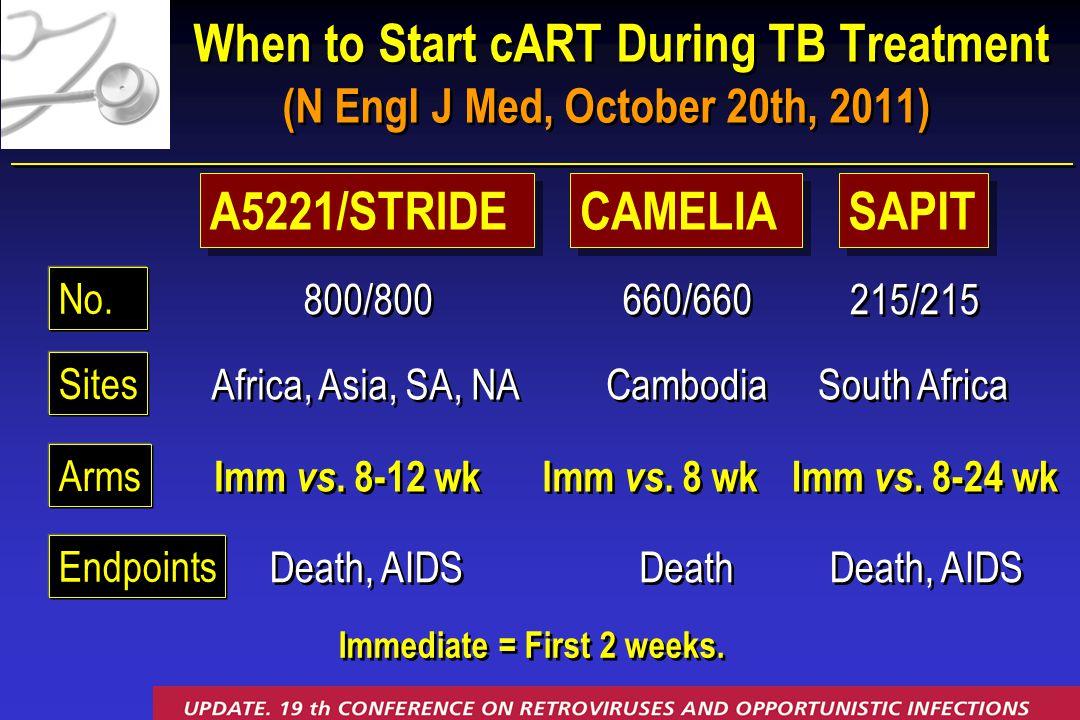 Ingiliz #752 Hepatitis C Reinfection in HIV+ MSM 45 HIV+ MSM with acute HCV infection 40 SVR 5 SC Episode 1 16 SVR 3 SC Episode 2 (8 pending) 4 SC 12 C 2 SVR Episode 3 (1 pending) 1SC 1SVR2 SVR2 C Episode 4 1SC SC=spontaneous clearance, SVR=sustained virological response, C=chronification